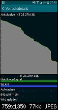 [Kernel] Hacker Kernel v2 [TW] *21.06.2014*-uploadfromtaptalk1400651409214.jpg