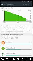 Akkulaufzeit des Samsung Galaxy S6 Edge Plus-1453210843549.jpg
