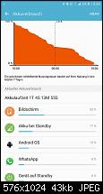Akkulaufzeit des Samsung Galaxy S6 Edge Plus-1461584521397.jpg