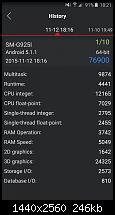 Samsung Galaxy S6/Edge - Hacker Kernel [Beta Version][Universal][TW][5.1.1]-screenshot_2015-11-12-18-21-17.png