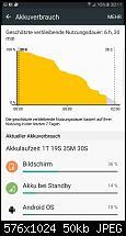 Samsung Galaxy S7 Edge – Alles zum Akku-1459102507931.jpg