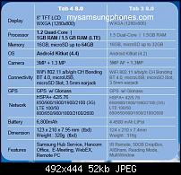 Gerüchte und Bilder des Galaxy Tab 4-492x444xtab-4-8.0-vs-tab-3-8.0.jpg