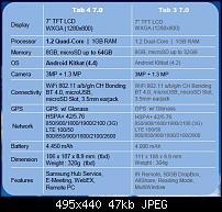 Gerüchte und Bilder des Galaxy Tab 4-495x440xtab-4-7.0-vs-tab-3-7.0.jpg