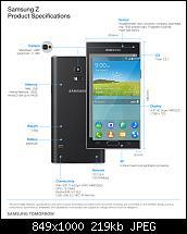 Samsung stellt erstes Gerät mit Tizen offiziell vor-samsung-z-product-specifications1.jpg