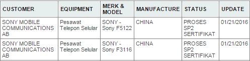 Leaks und Details zu kommenden Sony Geräten-sony_f5122_f3116.png