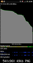 Erste Erfahrungsberichte/ Eindrücke & Testberichte Xperia P-screenshot_2012-05-26_2118.png