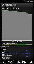 Stromverbrauch - was hält mein Acro S aktiv?-screenshot_2013-02-05-10-46-53.png