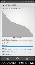 Z1 compact - Akkuproblem?-screenshot_2014-04-25-15-58-08.png