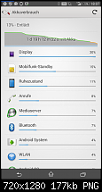 Sony Xperia Z3 Compact - Akkuqualität-screenshot_2015-03-03-18-07-09.png