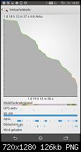 Sony Xperia Z3 Compact - Akkuqualität-screenshot_2015-03-03-18-07-16.png