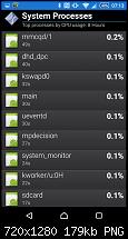 Sony Xperia Z3 Compact - Akkuqualität-screenshot_2015-04-09-07-13-02.png