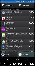 Sony Xperia Z3 Compact - Akkuqualität-screenshot_2015-04-09-07-12-56.png