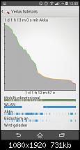 Sony Xperia Z3 - Akkulaufzeit-uploadfromtaptalk1413023368824.png