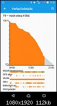 Sony Xperia Z3 - Akkulaufzeit-uploadfromtaptalk1439740453989.png