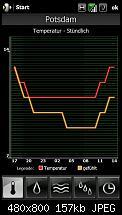 bald neuer wettertab mit radar-weather7.jpg