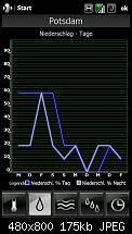 bald neuer wettertab mit radar-weather9.jpg