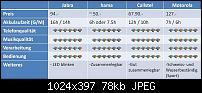 Bluetooth Stereo Headset Vergleich Test Review: Jabra BT620s -Motorola MOTOROKR S9-vergleich2.jpg