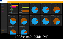[Appvorstellung] Small Media Manager Reloaded-smmr-stats.png