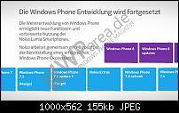 Windows Phone 7.8-nokia_lumia_dokument.jpg