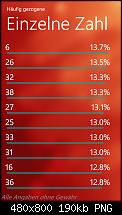 [Appvorstellung] Lotto Tipp Check-statistik_h-ufig_ein.png