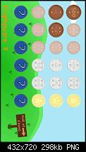 [Gamevorstellung] Fruitsalad-trophies.png
