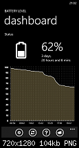Akkuproblem bei HTC 8X / 8S gelöst?-wp_ss_20130116_0001.png