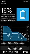 Windows Phone 8.1 - Akkuverhalten besser oder schlechter?-wp_ss_20140416_0001.jpg