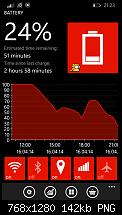 Windows Phone 8.1 - Akkuverhalten besser oder schlechter?-wp_20140416-1.png