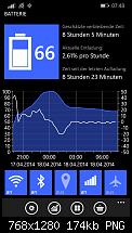 Windows Phone 8.1 - Akkuverhalten besser oder schlechter?-wp_20140418.png