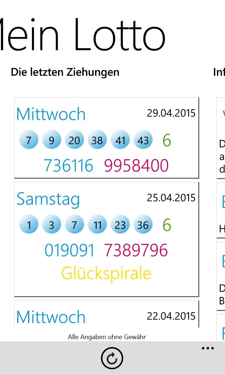 Häufigkeit Lottozahlen