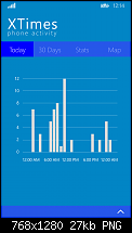[Appvorstellung] XTimes - Phone Activity-xtimes_today.png