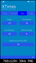 [Appvorstellung] XTimes - Phone Activity-xtimes_stats.png