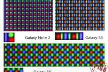 Variationen von Pen-Tile Displays bei Samsung
