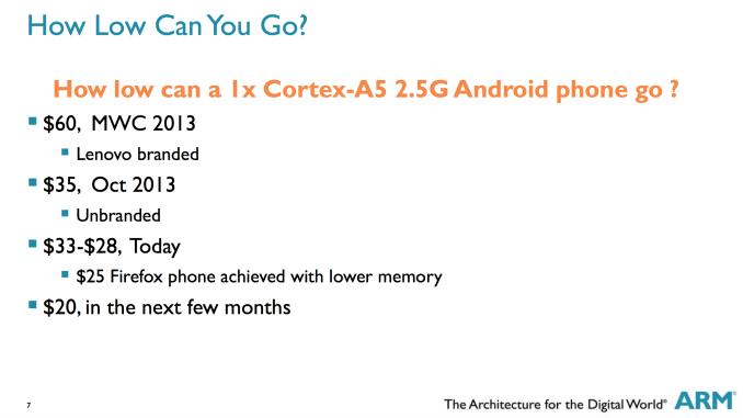 Ab 2018 1 Milliarde Einsteiger-Smartphones jährlich laut ARM - 20-Dollar-Geräte noch 2014