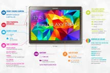Samsung Galaxy Tab S AMOLED