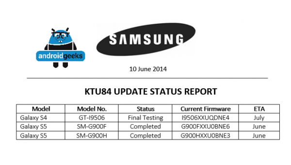 Samsung Galaxy S5 Update List