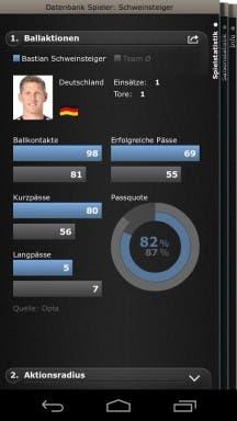 Spiegel Fussball App