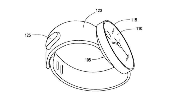Runde Samsung Gear