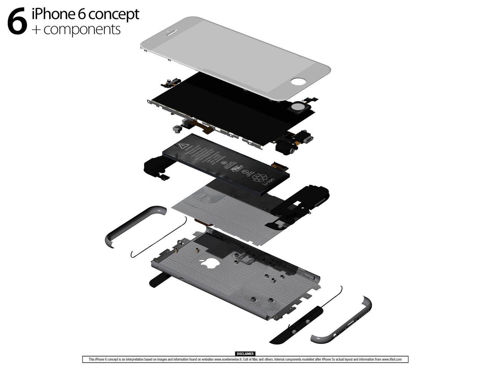 Composant Iphone S