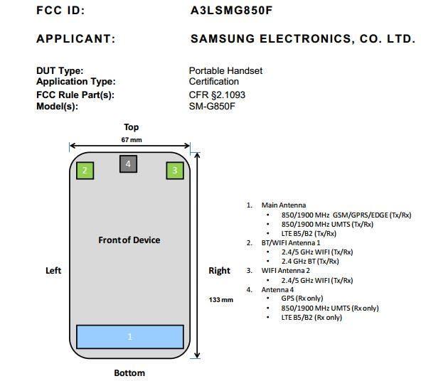 Galaxy Alpha bei der FCC