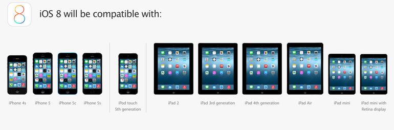 iOS 8 Kompatibilität by CNET