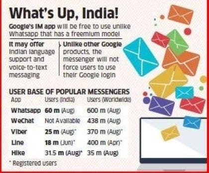 Google WhatsApp-Vergleich