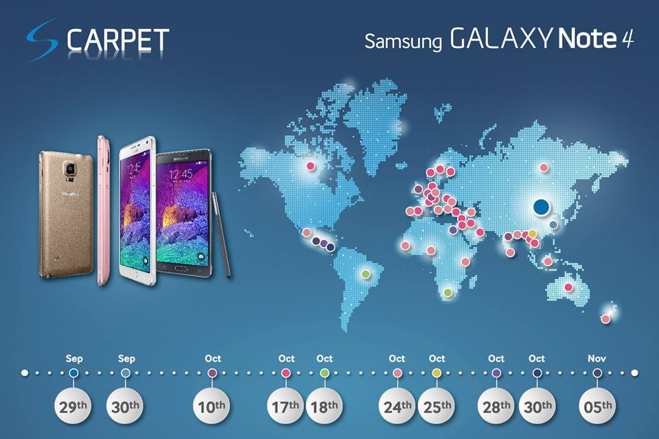 Samsung Galaxy Note 4 Release