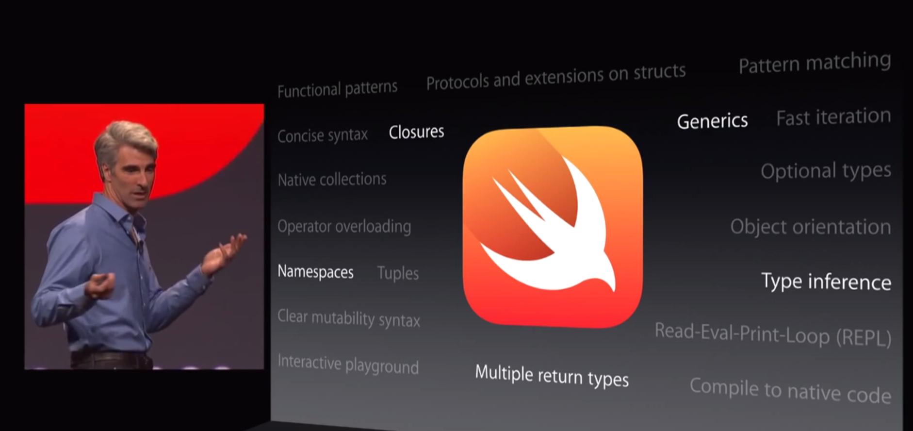 WWDC 2014 Apple iOS 8