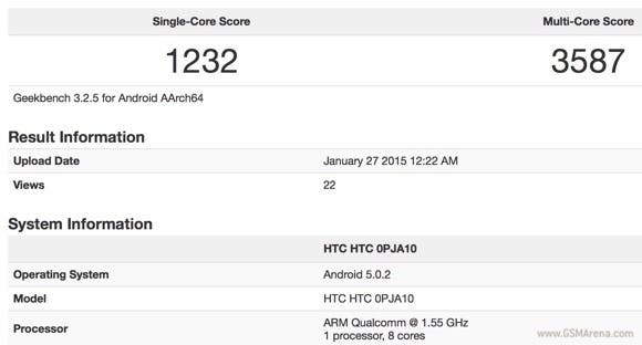 HTC One M9 Geekbench 3