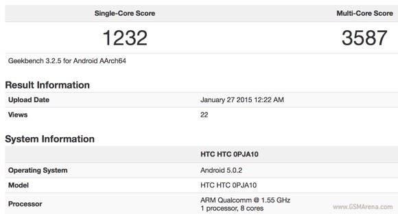 HTC One M9 Geekbench 3