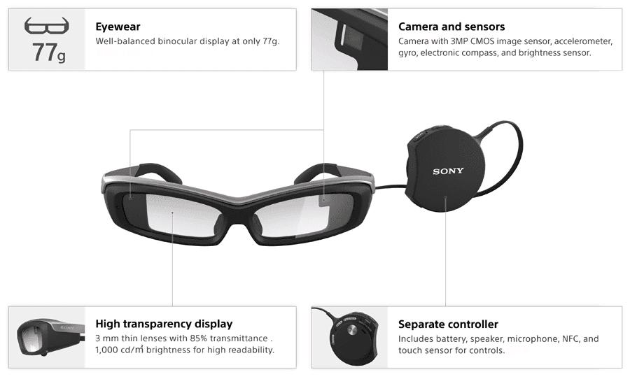 Sony SmartEyeglass im Überblick