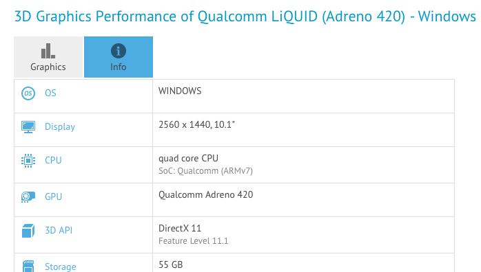 Lumia Tablet Snapdragon