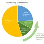 Windows 10 Speicher optimierung