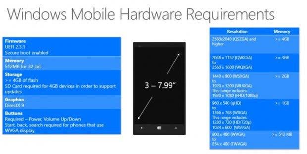 Hardware Mindestanforderungen für Windows 10 for Phones
